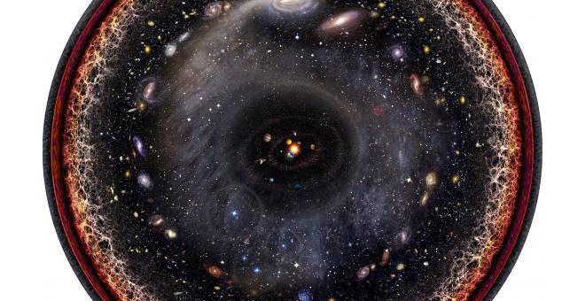 Вселенная в одном снимке