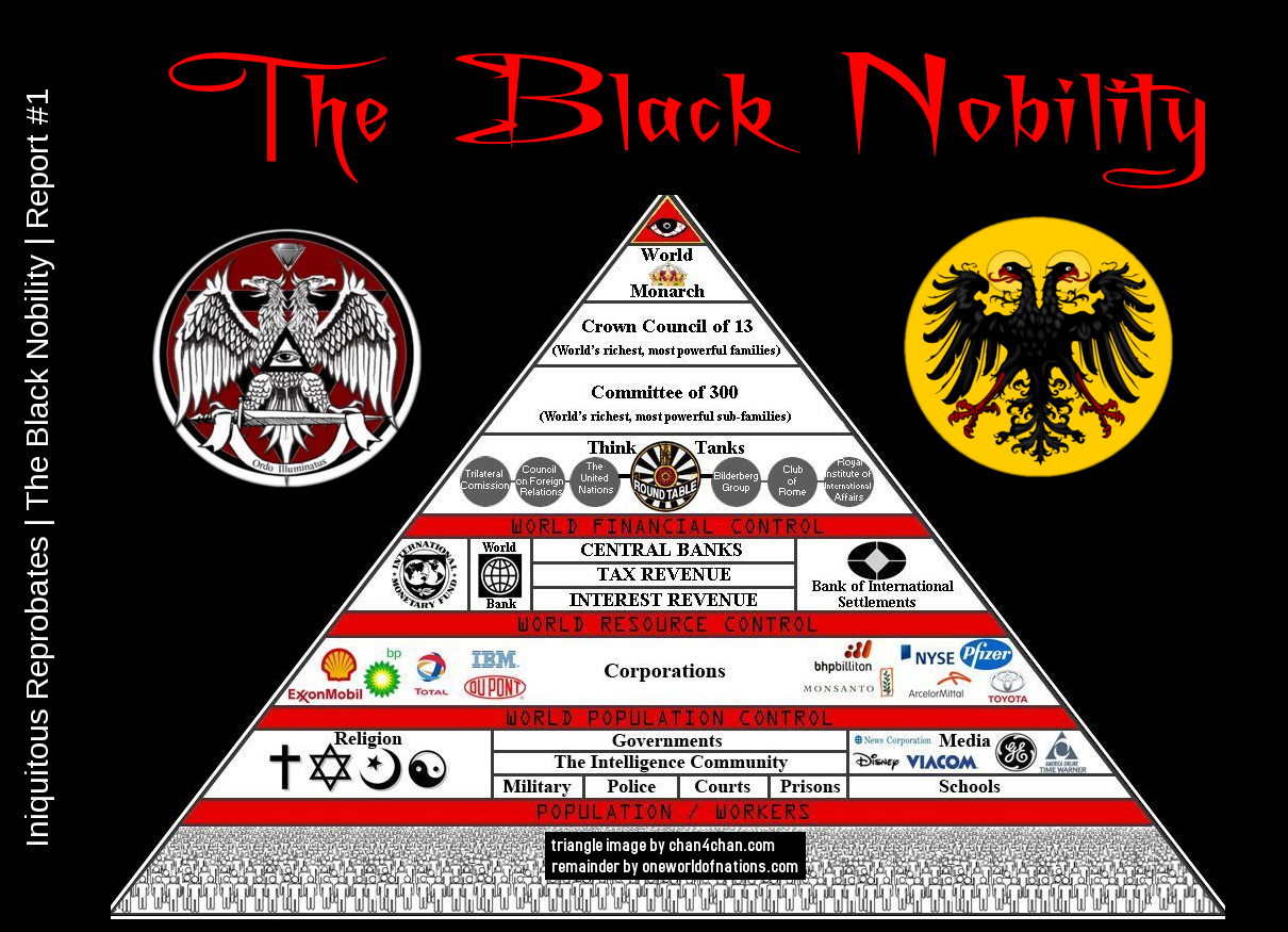 Кто такие «Черные Дворяне» и их роль в новом мировом порядке?