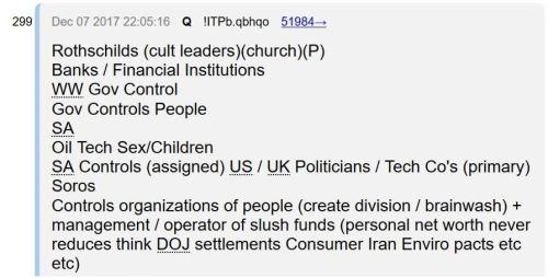 QAnon о Ротшильдовских, Саудовских и Соросских Мастерах-куколоводах стоящими за Глубоким государством