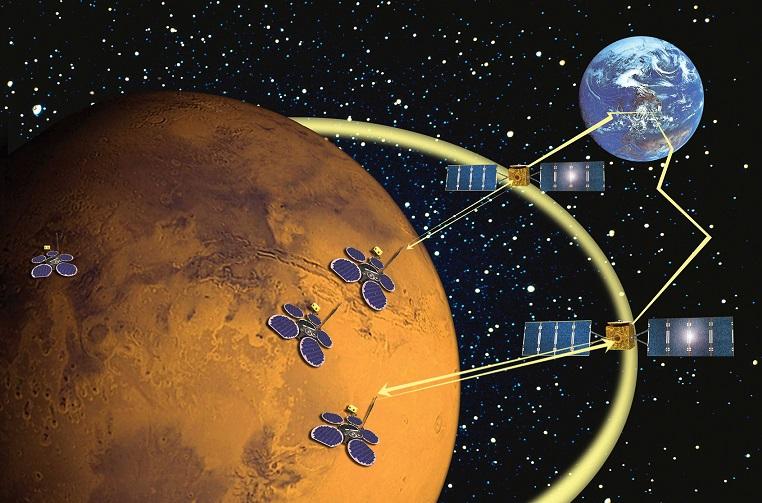 Илон Маск намерен установить спутниковую связь между Землей и Марсом