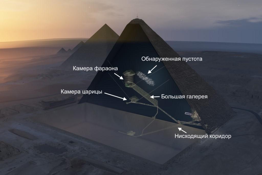 C:\Users\1\Desktop\Исследование пирамиды мюонными телескопами.jpg